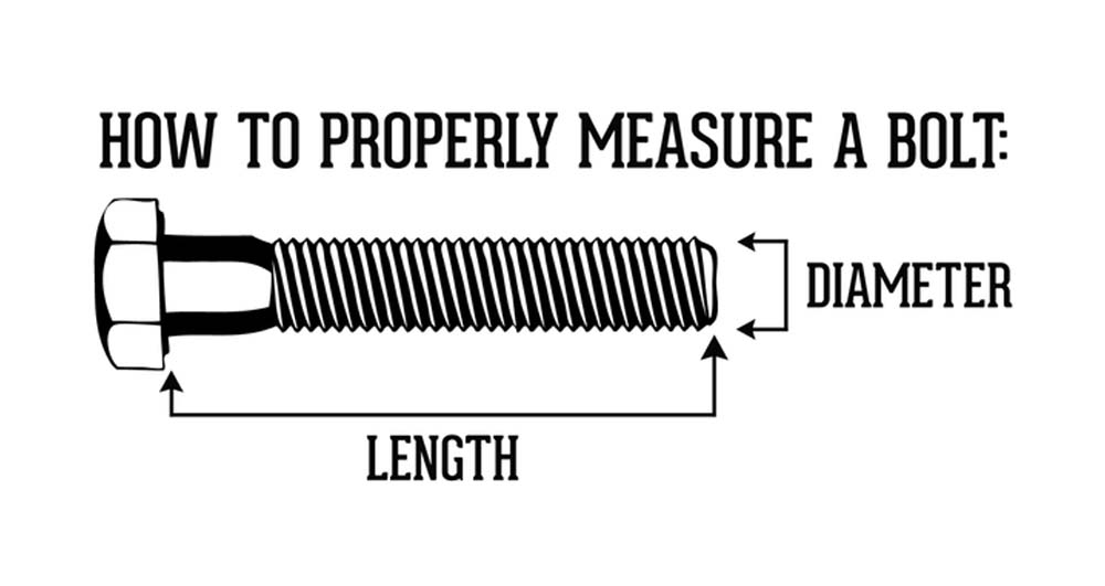 measure screws